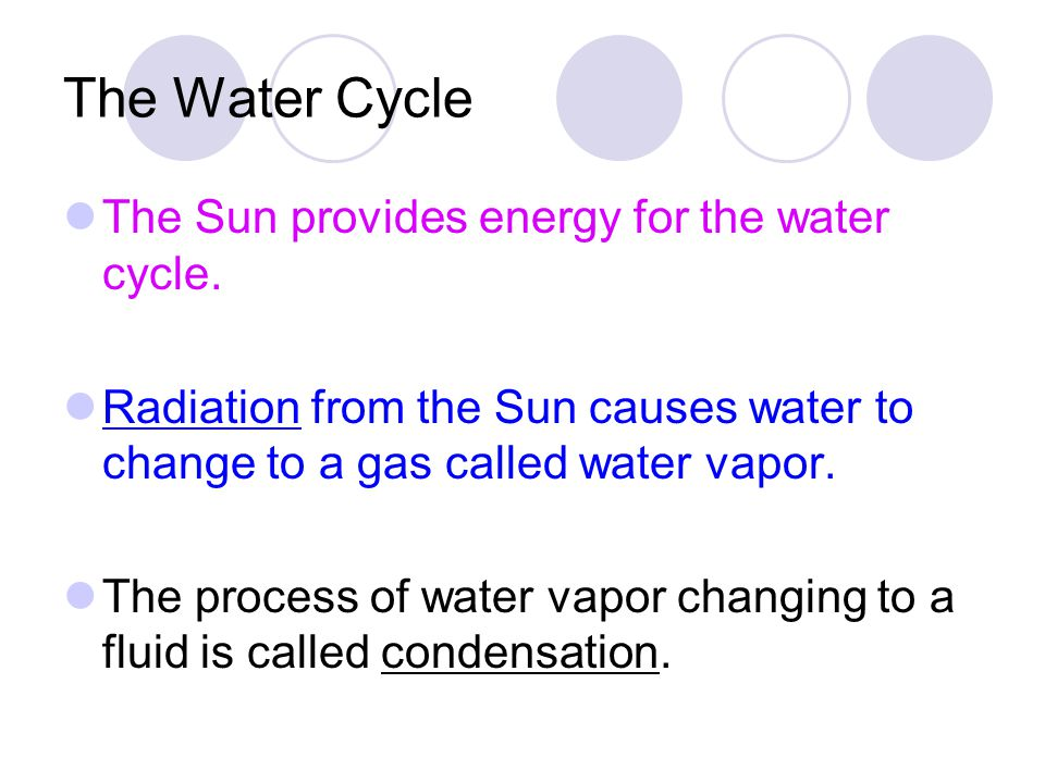 The Water Cycle The Sun provides energy for the water cycle. Radiation from the Sun causes water to change to a gas called water vapor. The process of