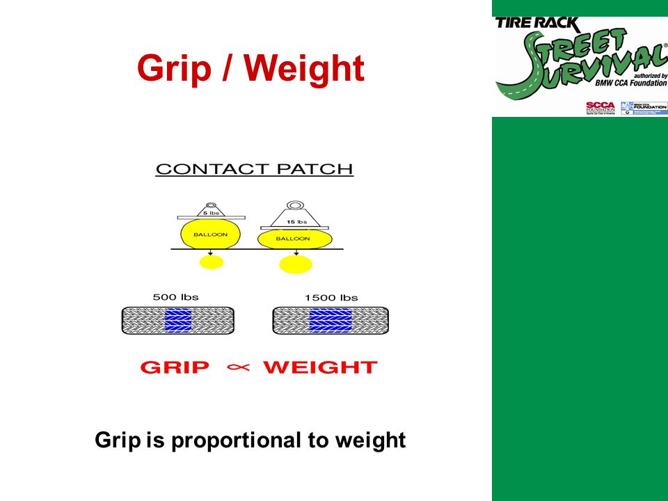 Grip / Weight Grip is proportional to weight