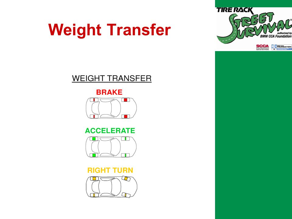 Weight Transfer