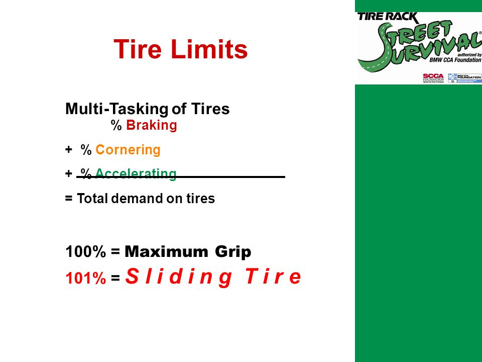 Tire Limits Multi-Tasking of Tires % Braking + % Cornering + % Accelerating = Total demand on tires 100% = Maximum Grip 101% = S l i d i n g T i r e