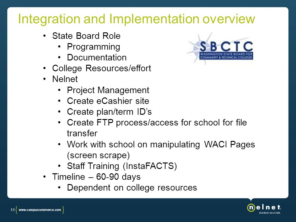 11 Integration and Implementation overview State Board Role Programming Documentation College Resources/effort Nelnet Project Management Create eCashi