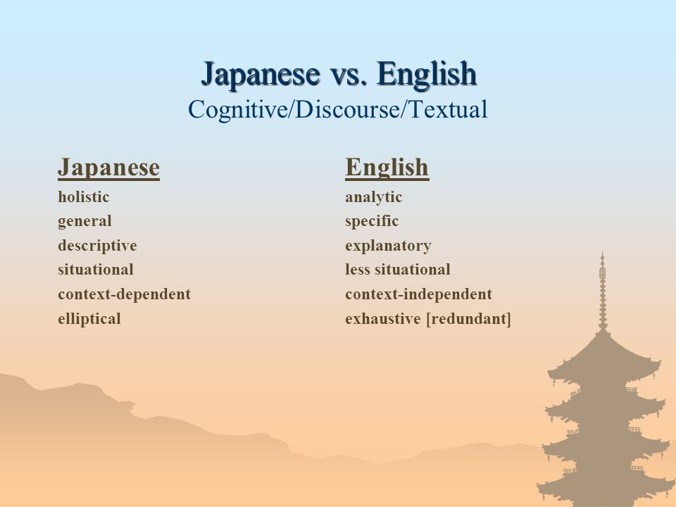 Japanese vs. English Japanese vs. English Cognitive/Discourse/Textual Japanese holistic general descriptive situational context-dependent elliptical E