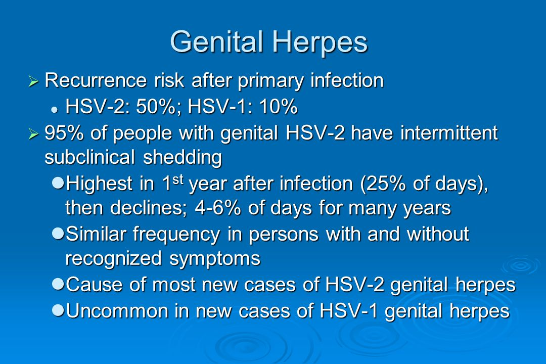 Genital Herpes  Recurrence risk after primary infection HSV-2: 50%; HSV-1: 10% HSV-2: 50%; HSV-1: 10%  95% of people with genital HSV-2 have intermittent subclinical shedding Highest in 1 st year after infection (25% of days), then declines; 4-6% of days for many years Highest in 1 st year after infection (25% of days), then declines; 4-6% of days for many years Similar frequency in persons with and without recognized symptoms Similar frequency in persons with and without recognized symptoms Cause of most new cases of HSV-2 genital herpes Cause of most new cases of HSV-2 genital herpes Uncommon in new cases of HSV-1 genital herpes Uncommon in new cases of HSV-1 genital herpes