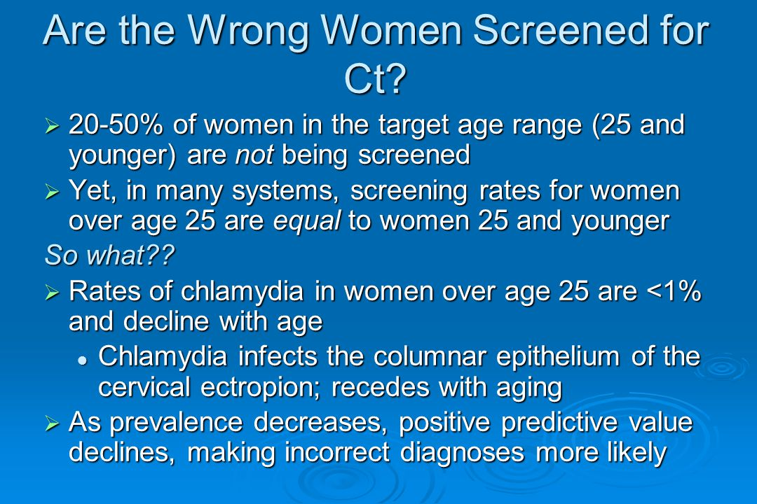 Are the Wrong Women Screened for Ct.