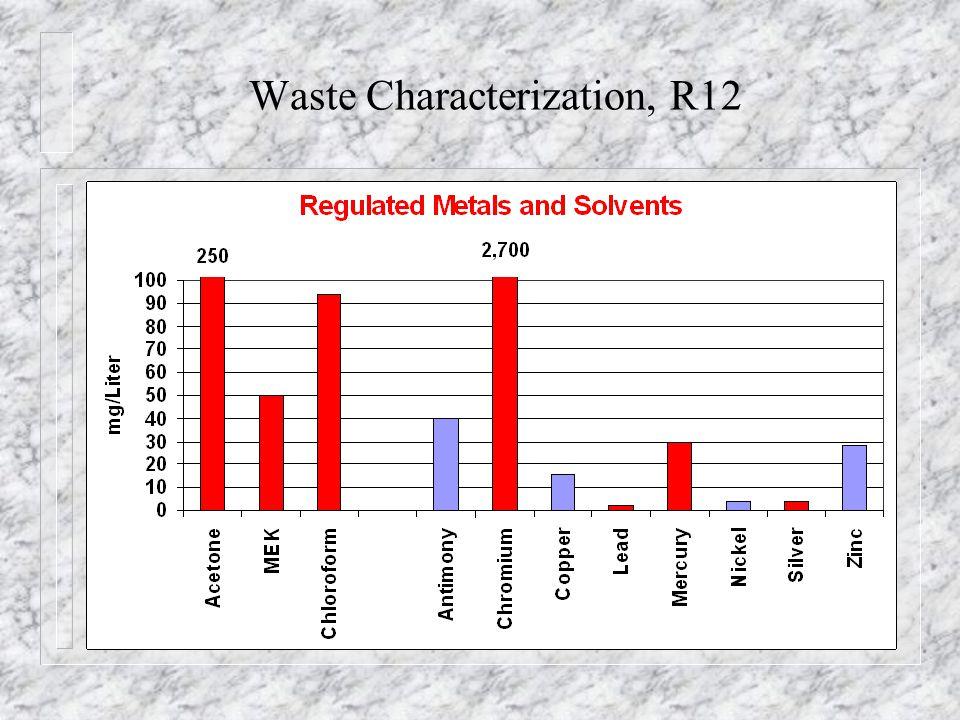 Waste Characterization, R12