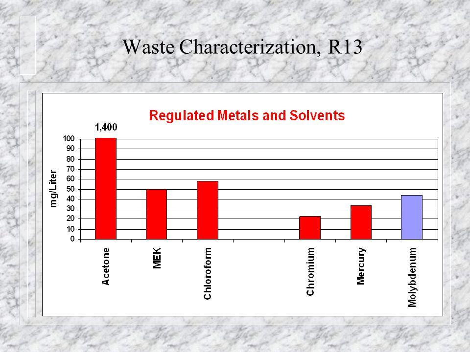 Waste Characterization, R13