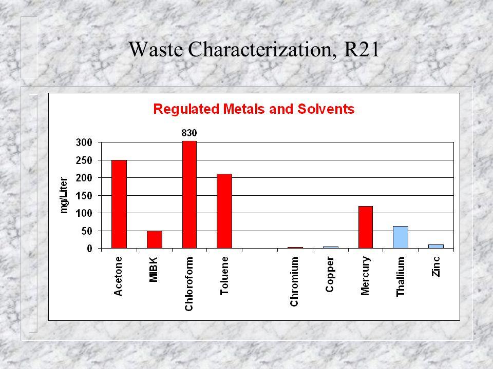 Waste Characterization, R21