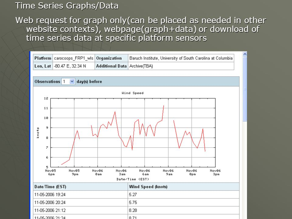 Time Series Graphs/Data Web request for graph only(can be placed as needed in other website contexts), webpage(graph+data) or download of time series data at specific platform sensors