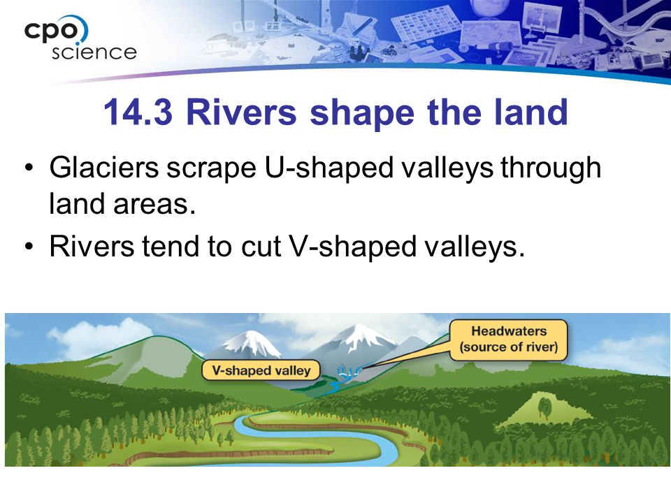 14.3 Rivers shape the land Glaciers scrape U-shaped valleys through land areas.