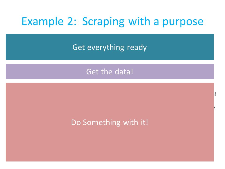Example 2: Scraping with a purpose $currentTerm = NULL; //we ll use this to hold the words.