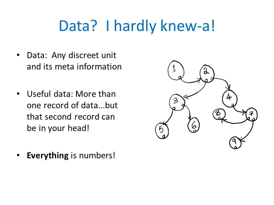 Data. I hardly knew-a.