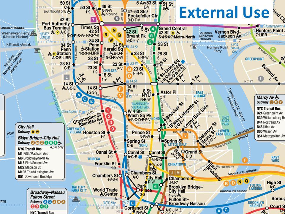 External Use