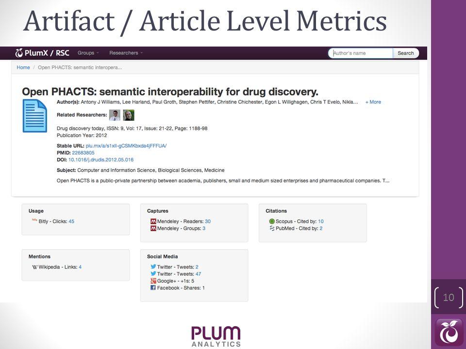 10 Artifact / Article Level Metrics