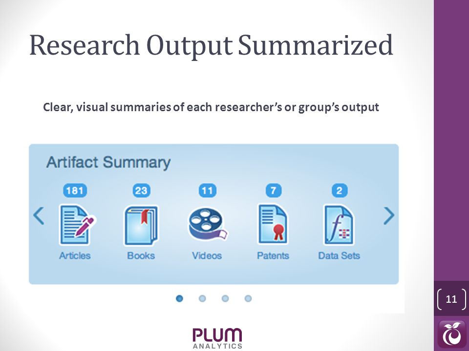 Research Output Summarized Clear, visual summaries of each researcher's or group's output 11