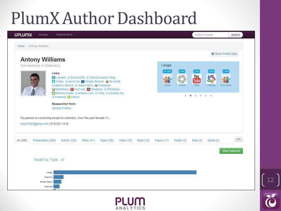 12 PlumX Author Dashboard