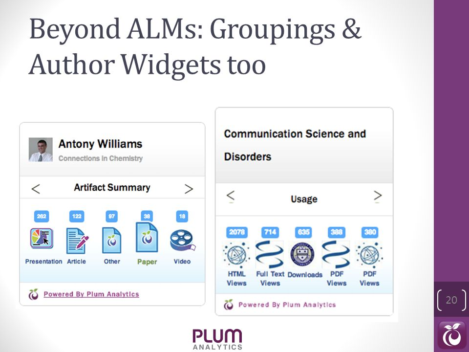 Beyond ALMs: Groupings & Author Widgets too 20