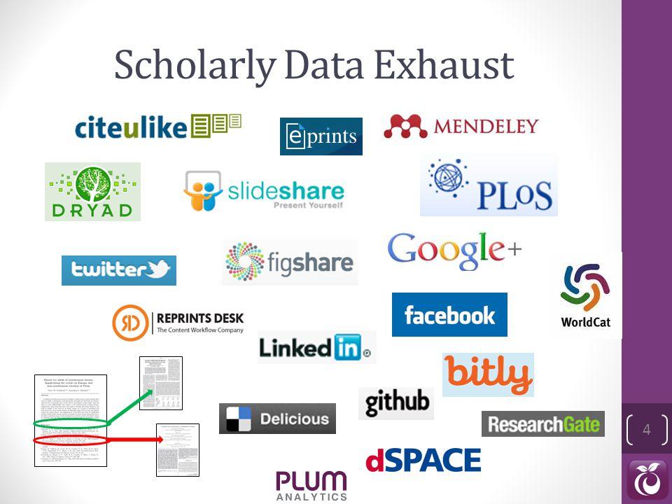 Scholarly Data Exhaust 4