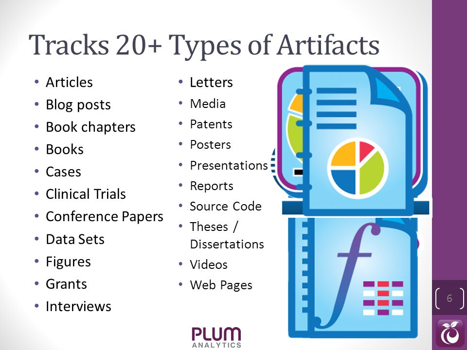 Tracks 20+ Types of Artifacts Articles Blog posts Book chapters Books Cases Clinical Trials Conference Papers Data Sets Figures Grants Interviews 6 Letters Media Patents Posters Presentations Reports Source Code Theses / Dissertations Videos Web Pages