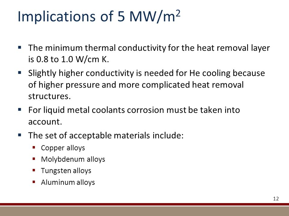 Implications of 5 MW/m 2  The minimum thermal conductivity for the heat removal layer is 0.8 to 1.0 W/cm K.