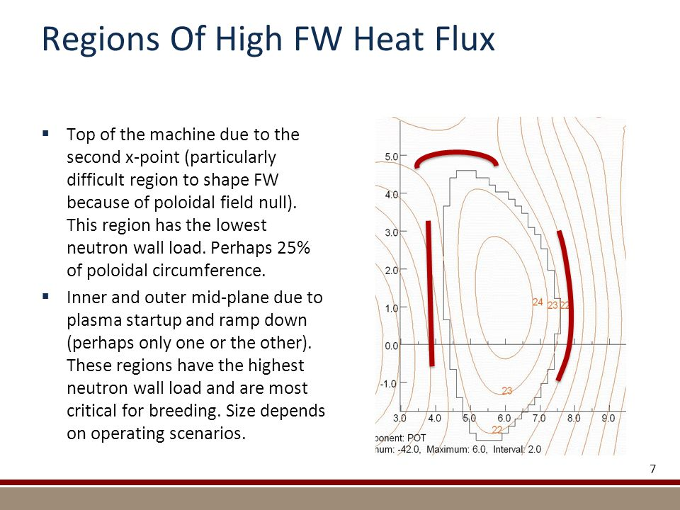 Regions Of High FW Heat Flux  Top of the machine due to the second x-point (particularly difficult region to shape FW because of poloidal field null).