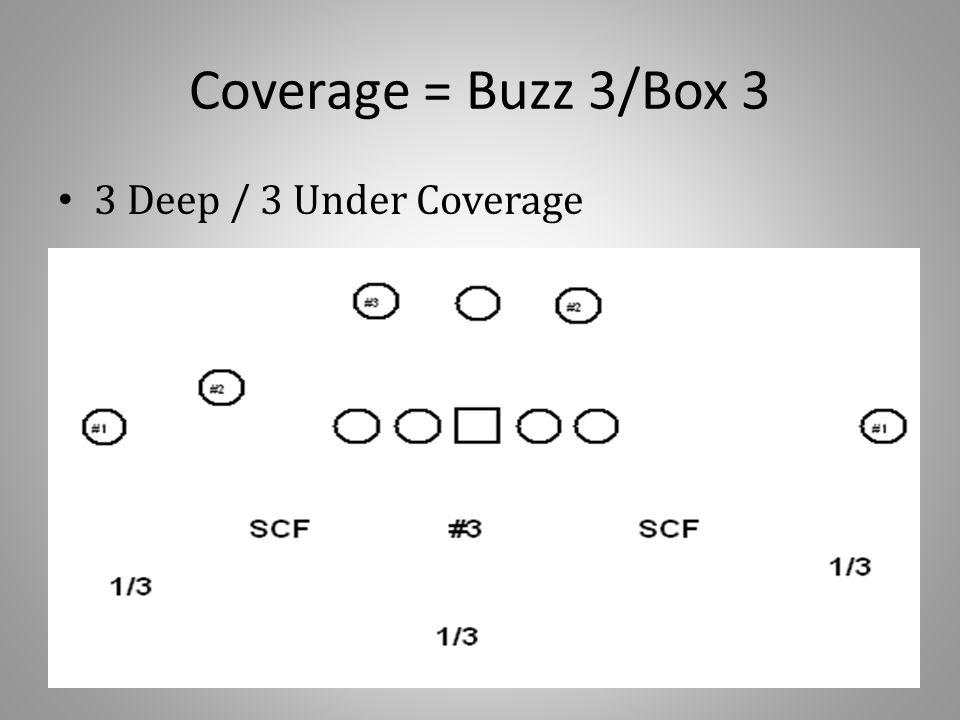Coverage = Buzz 3/Box 3 3 Deep / 3 Under Coverage