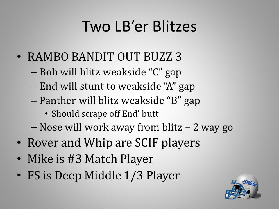 """Two LB'er Blitzes RAMBO BANDIT OUT BUZZ 3 – Bob will blitz weakside """"C"""" gap – End will stunt to weakside """"A"""" gap – Panther will blitz weakside """"B"""" gap"""
