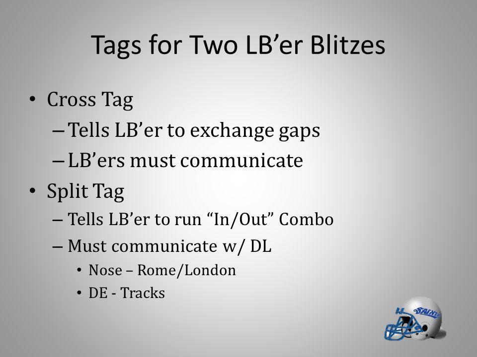 Tags for Two LB'er Blitzes Cross Tag – Tells LB'er to exchange gaps – LB'ers must communicate Split Tag – Tells LB'er to run In/Out Combo – Must communicate w/ DL Nose – Rome/London DE - Tracks