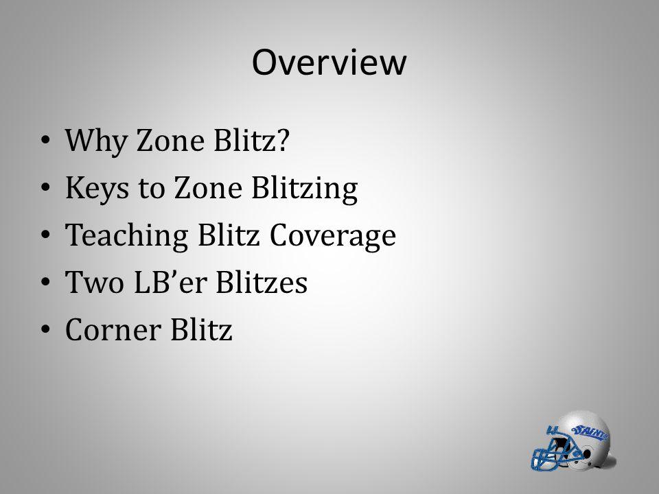 Overview Why Zone Blitz? Keys to Zone Blitzing Teaching Blitz Coverage Two LB'er Blitzes Corner Blitz