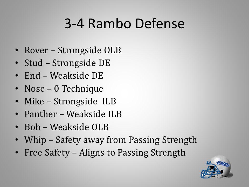 3-4 Rambo Defense Rover – Strongside OLB Stud – Strongside DE End – Weakside DE Nose – 0 Technique Mike – Strongside ILB Panther – Weakside ILB Bob –