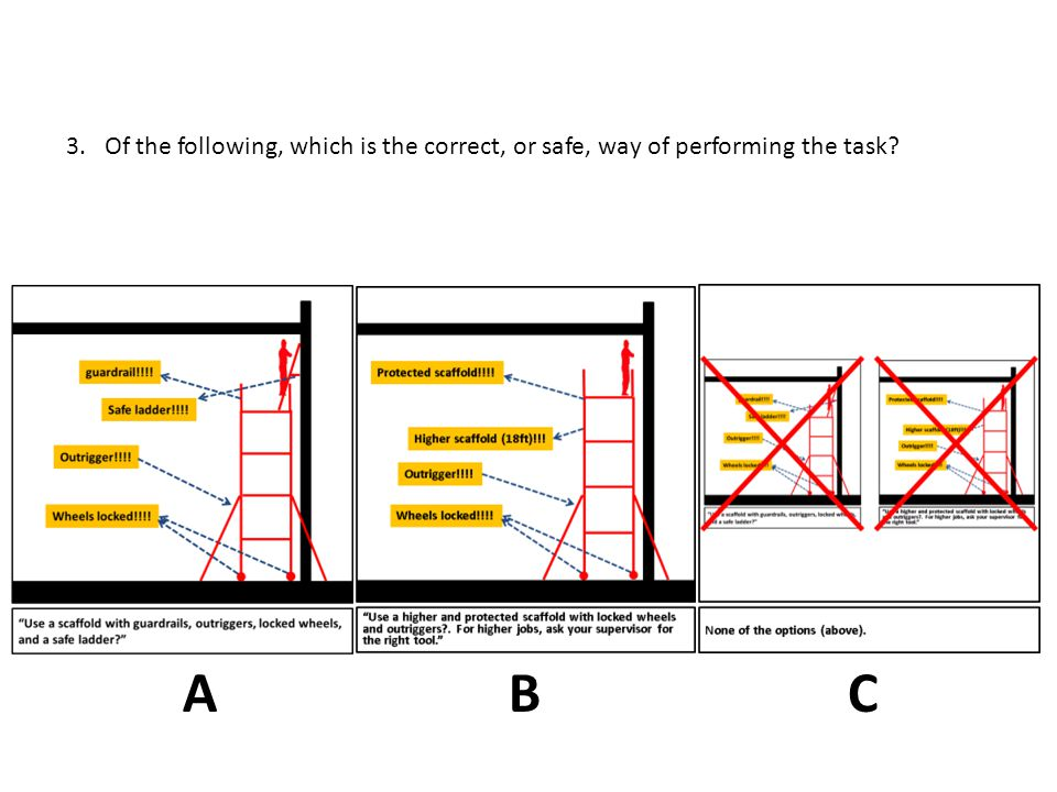 ABC 3. Of the following, which is the correct, or safe, way of performing the task?