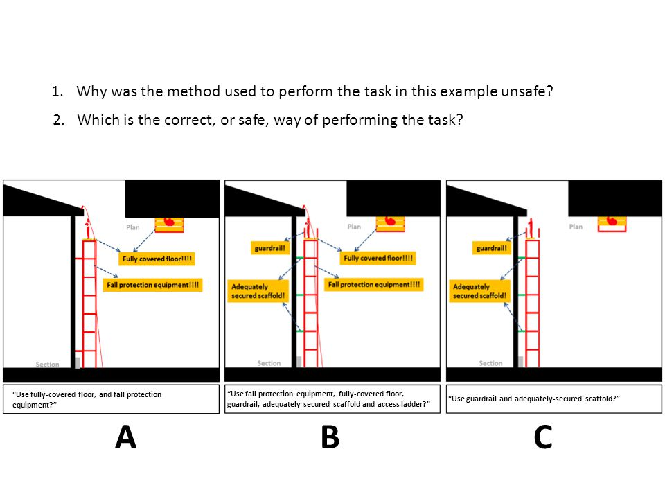ABC 1.Why was the method used to perform the task in this example unsafe.