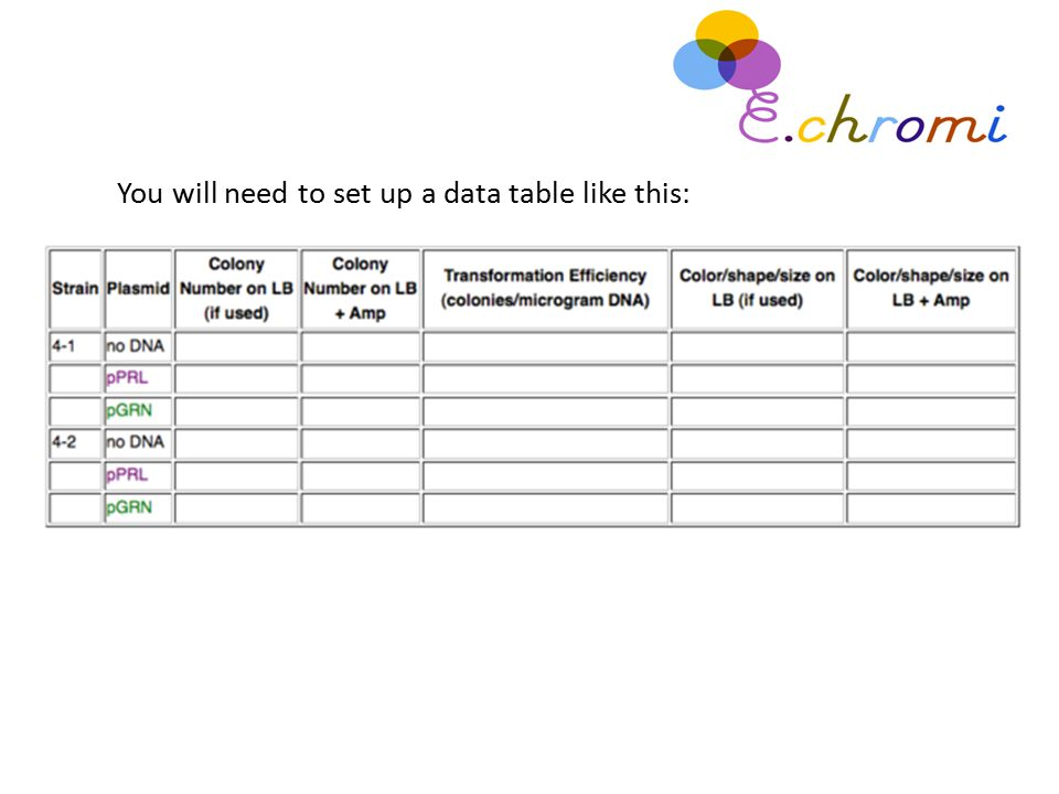You will need to set up a data table like this: