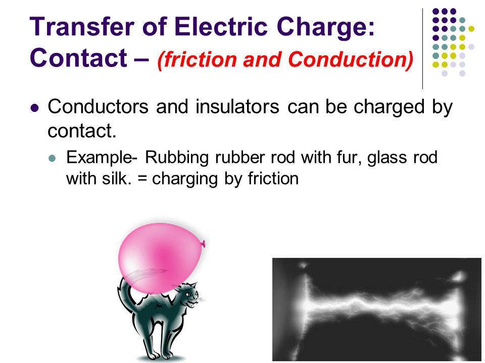 18.4 Charging by Contact and by Induction Charging by contact.