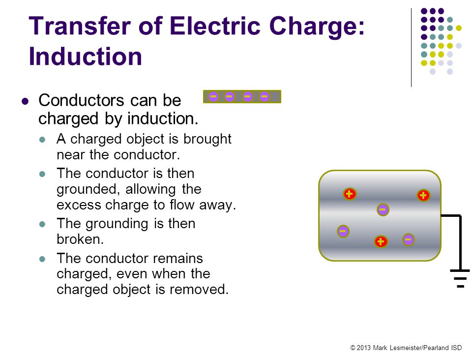 18.4 Charging by Contact and by Induction Charging by induction.