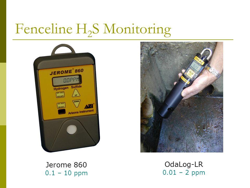 Fenceline H 2 S Monitoring Jerome 860 0.1 – 10 ppm OdaLog-LR 0.01 – 2 ppm