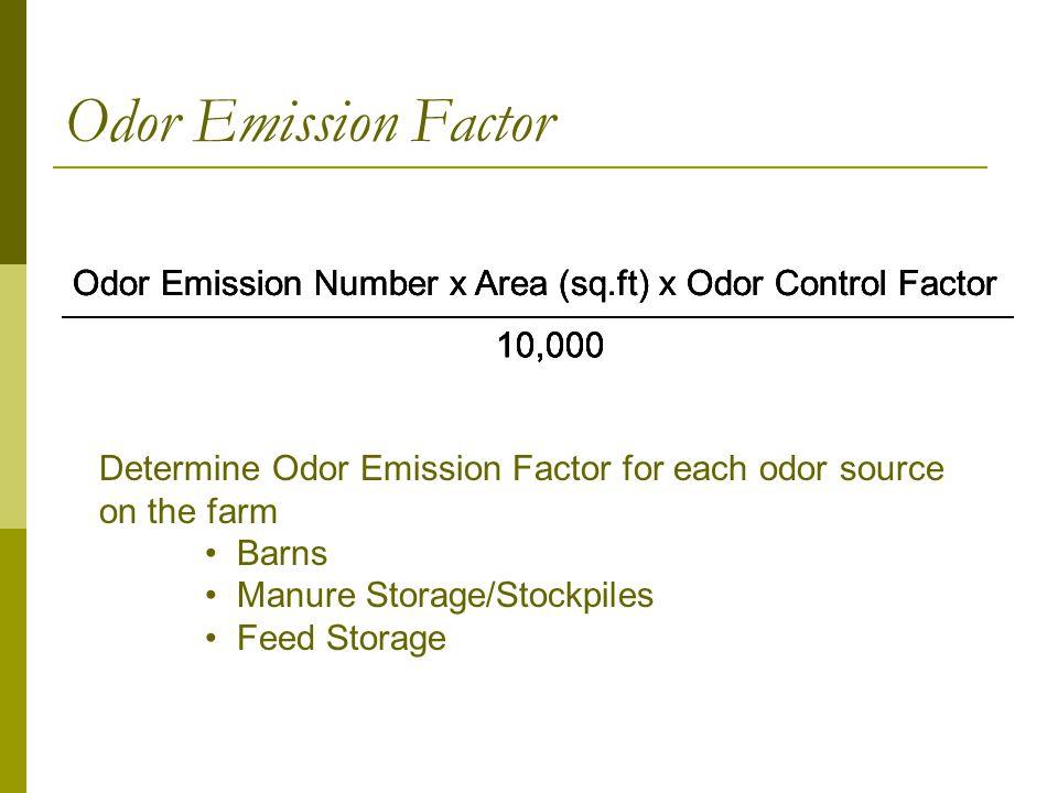 Odor Emission Factor Odor Emission Number x Area (sq.ft) x Odor Control Factor 10,000 Odor Emission Number x Area (sq.ft) x Odor Control Factor 10,000 Odor Emission Number x Area (sq.ft) x Odor Control Factor 10,000 Determine Odor Emission Factor for each odor source on the farm Barns Manure Storage/Stockpiles Feed Storage