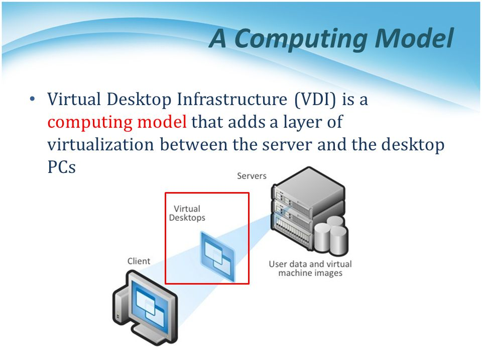 A Computing Model Virtual Desktop Infrastructure (VDI) is a computing model that adds a layer of virtualization between the server and the desktop PCs