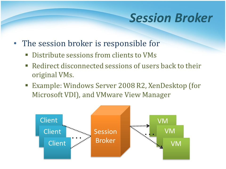 Session Broker The session broker is responsible for  Distribute sessions from clients to VMs  Redirect disconnected sessions of users back to their