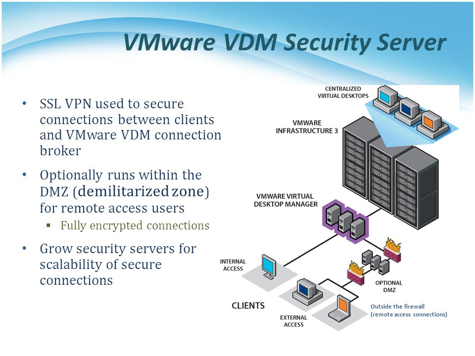 VMware VDM Security Server SSL VPN used to secure connections between clients and VMware VDM connection broker Optionally runs within the DMZ ( demili