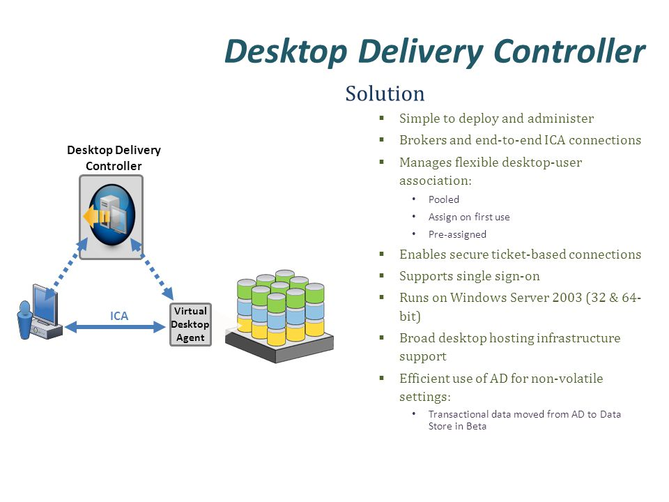 Desktop Delivery Controller Solution  Simple to deploy and administer  Brokers and end-to-end ICA connections  Manages flexible desktop-user associ