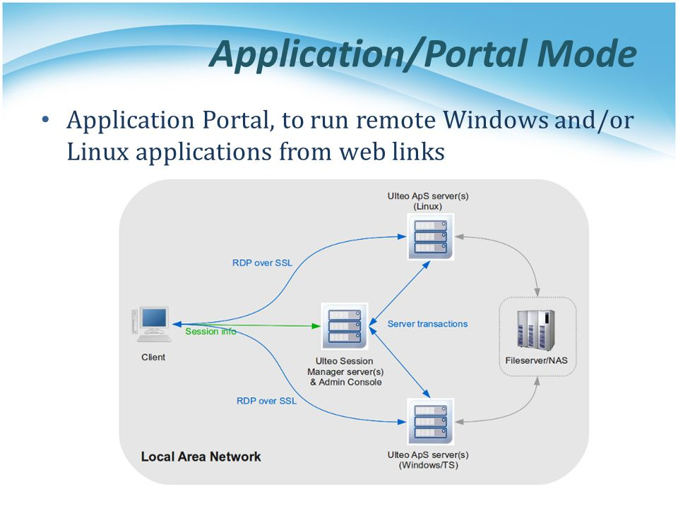 Application/Portal Mode Application Portal, to run remote Windows and/or Linux applications from web links