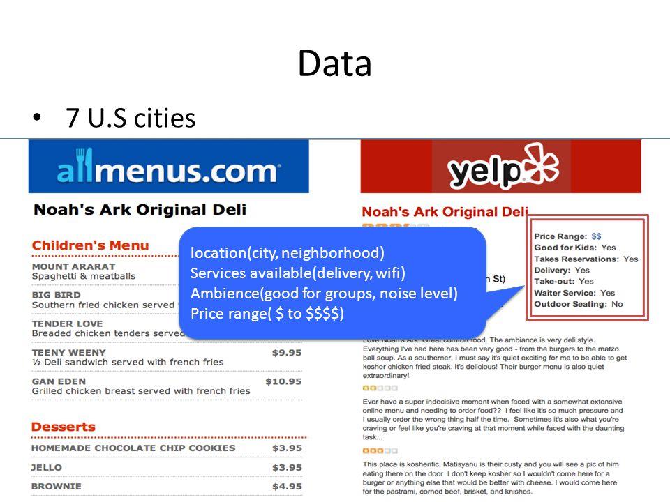 Data Distribution of prices & stars