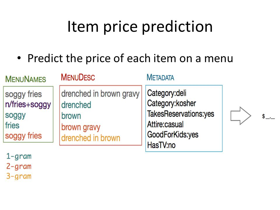 Item price prediction Predict the price of each item on a menu