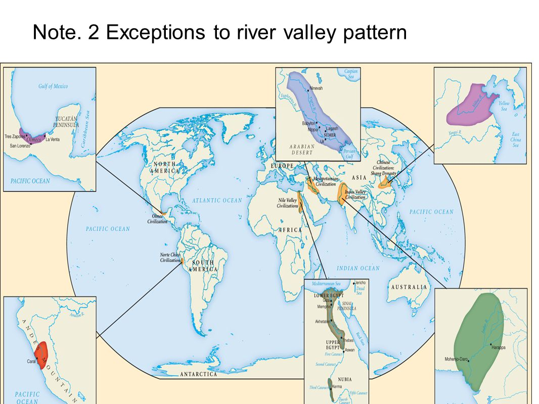 Note. 2 Exceptions to river valley pattern