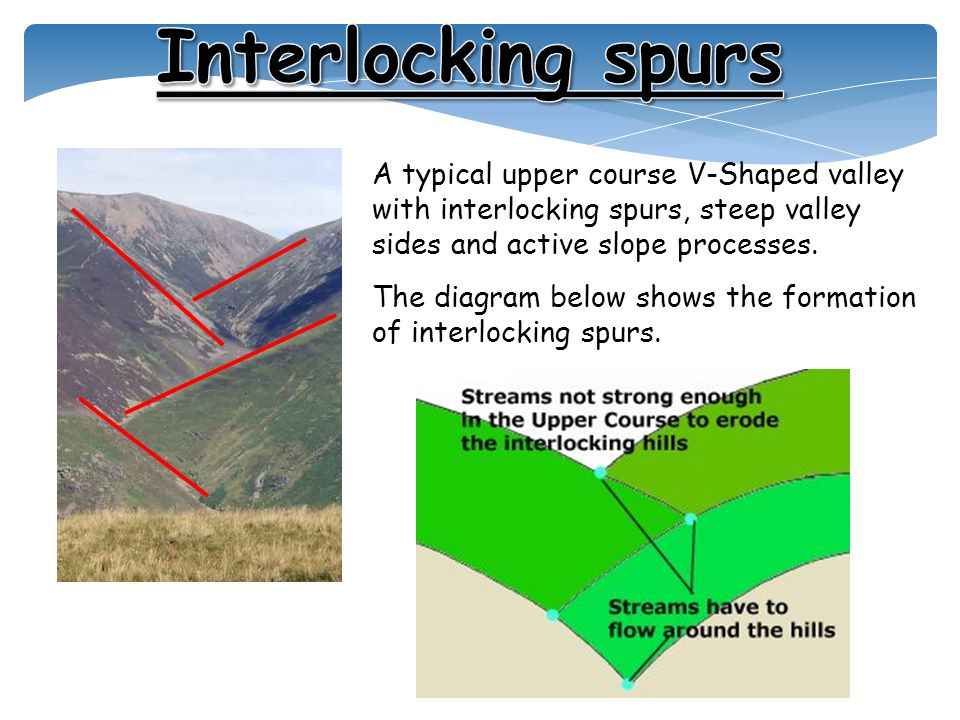 A typical upper course V-Shaped valley with interlocking spurs, steep valley sides and active slope processes. The diagram below shows the formation o