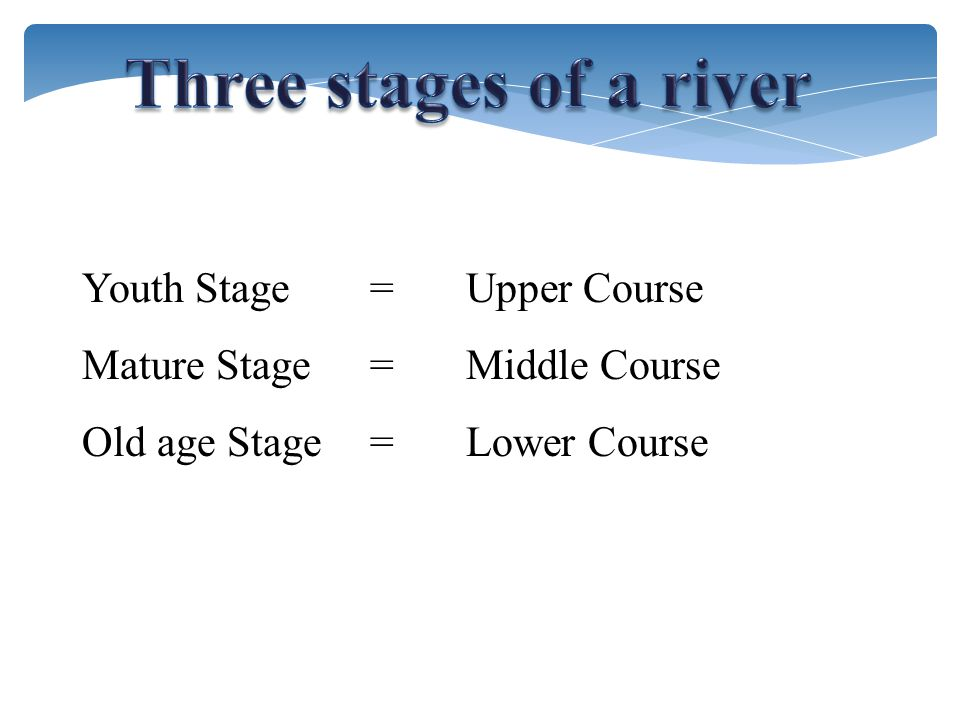 Youth Stage =Upper Course Mature Stage= Middle Course Old age Stage=Lower Course