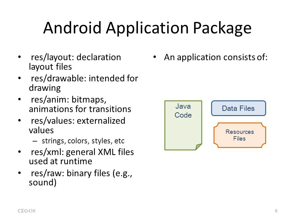 Android Application Package Using Java/Eclipse/ADT develop several source code files.