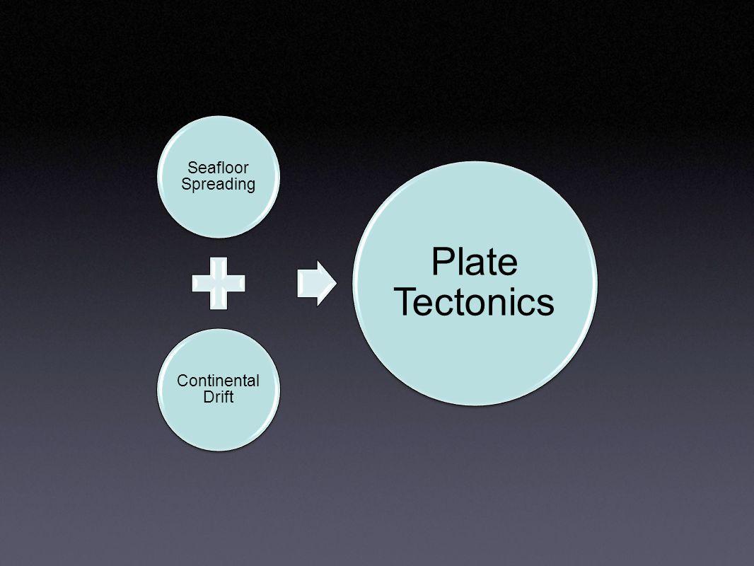 Continental Drift Plate Tectonics