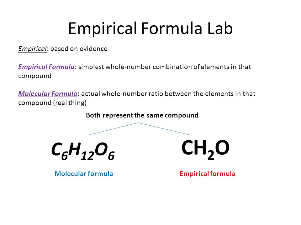 Empirical Formula Lab Empirical: based on evidence Empirical Formula: simplest whole-number combination of elements in that compound Molecular Formula