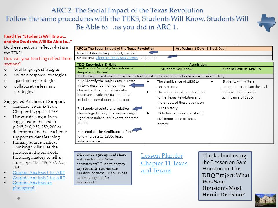ARC 2: The Social Impact of the Texas Revolution Follow the same procedures with the TEKS, Students Will Know, Students Will Be Able to…as you did in ARC 1.